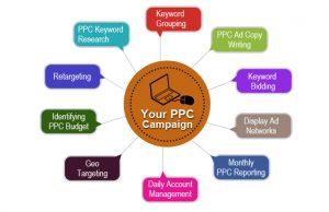 ppc-image